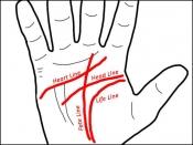 हाथों की ये रेखाएं करती है हार्ट अटैक की ओर इशारा