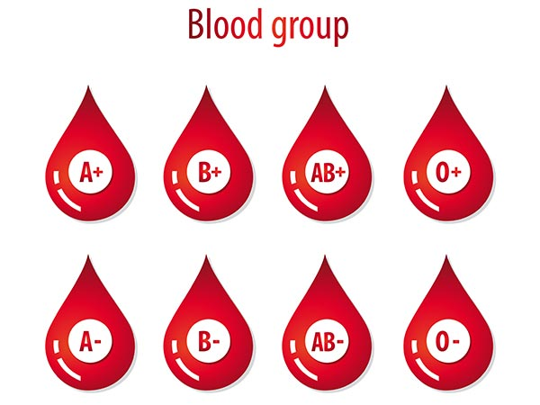 What your blood type says about your Personality?