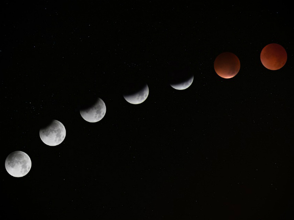 Lunar Eclipse date, time, effects