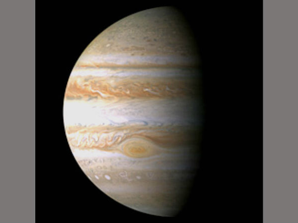 Jupiter Transit 2018: Date and Effects on All zodiac Signs