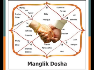 Manglik Mangal Dosha Remedies After Marriage