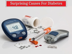 World Diabetes Day Causes For Diabetes
