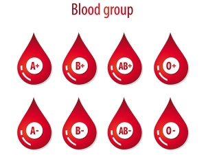 What Your Blood Type Says About Your Personality