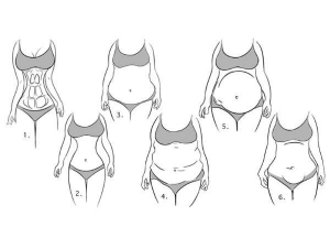 Did You Know The Shape Of Your Belly Can Reveal Your Personality Type