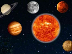 Venus Transit In Libra On 06 September 2021 Effects On Zodiac Signs In Hindi